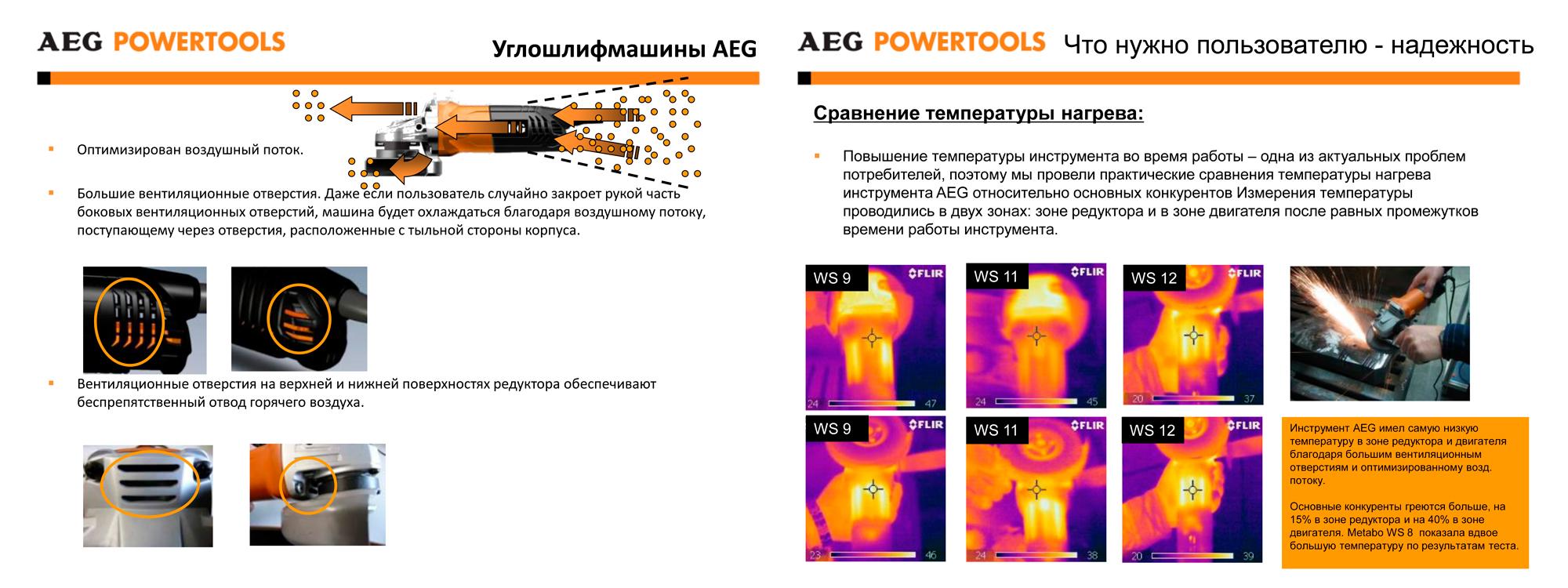 Преимущество болгарок (угловых шлифмашин) AEG