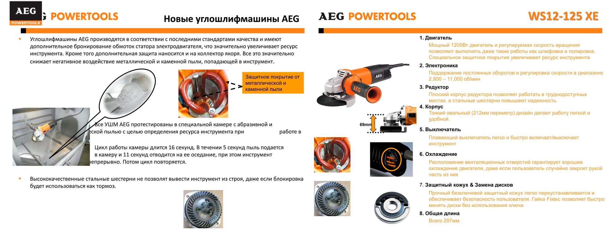 Малые болгарки (угловые шлифмашины) AEG